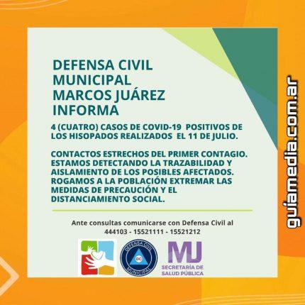 Marcos Juárez 4 casos nuevos de Covid-19
