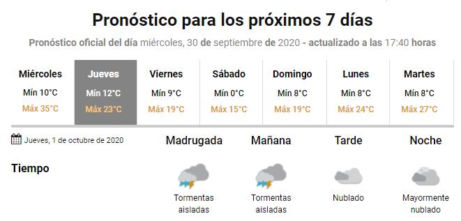 Pronóstico del tiempo en Marcos Juárez